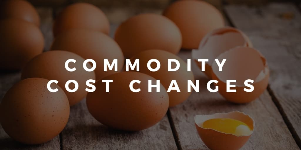 Commodity Cost Changes