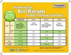 US Blender Warranty Chart.pdf